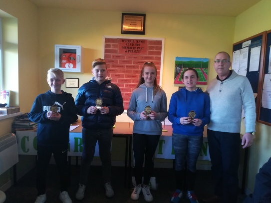 12U Boys & Girls AEGON League